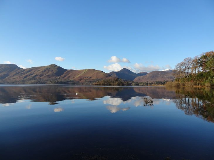 Derwentwater_featured