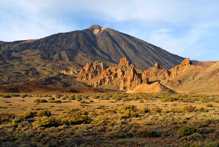 Teide Mountain Tops and Goals for All
